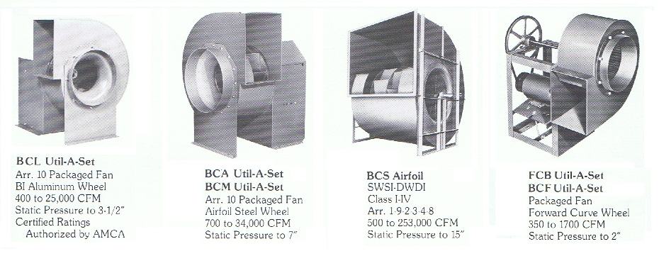 industrial utility fan set