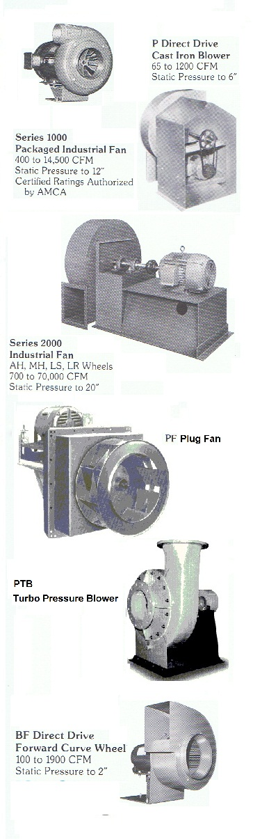 Quick supply of idustrial axial fans, air circulation ventilators, warehouse ventilators, high volume ventilation fans, hot air ventilation fans, industrial exhaust fans, portable industrial blowers, garage ventilators, PRV roof fans, explosion proof pressure blowers, wall ventilators, fan wheel blades, combustion pressure blowers, pvc ventilators, ID fans, FD fans, force draft ventilators, induse draft blowers, propylene & FRP PVC ventilators, spark-resistant blowers, sealed ventilators, dust collector ventilators & fans.